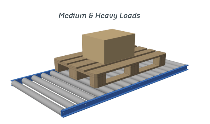 Hutchinson Conveyxonic Medium Heavy Loads
